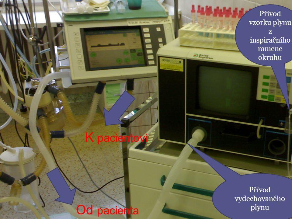 K pacientovi Od pacienta