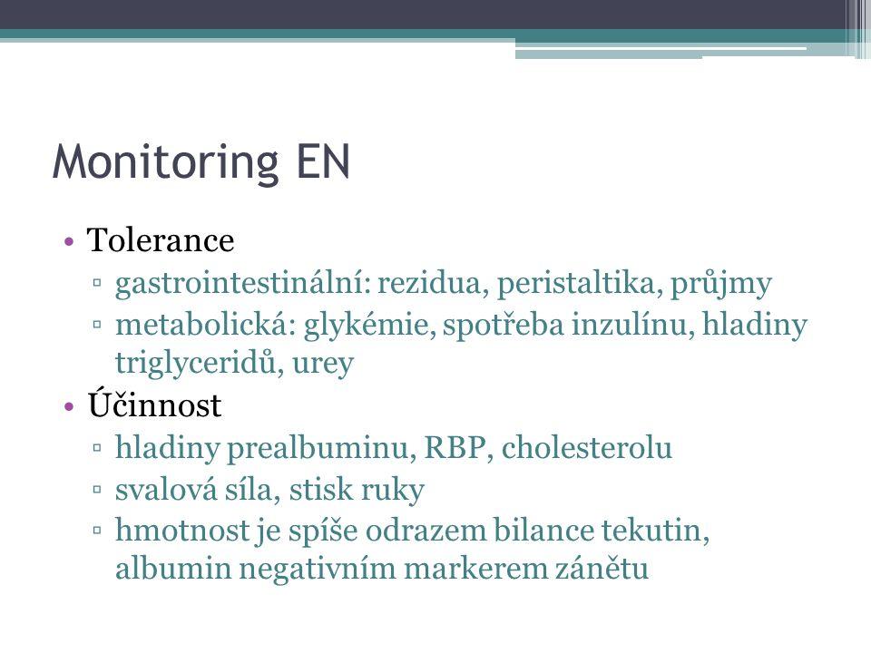 Monitoring EN Tolerance Účinnost
