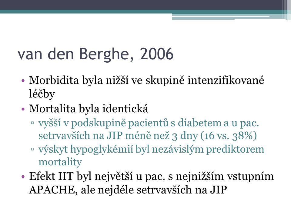 van den Berghe, 2006 Morbidita byla nižší ve skupině intenzifikované léčby. Mortalita byla identická.