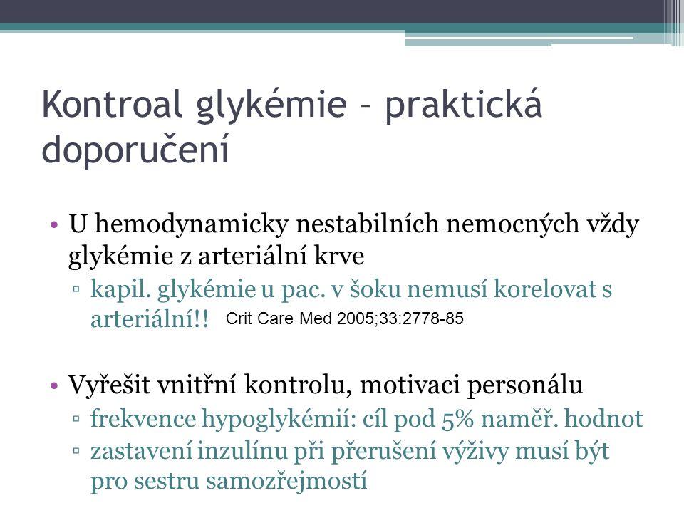 Kontroal glykémie – praktická doporučení