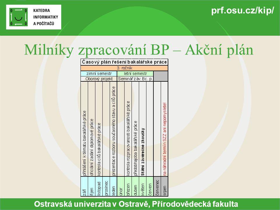 Milníky zpracování BP – Akční plán