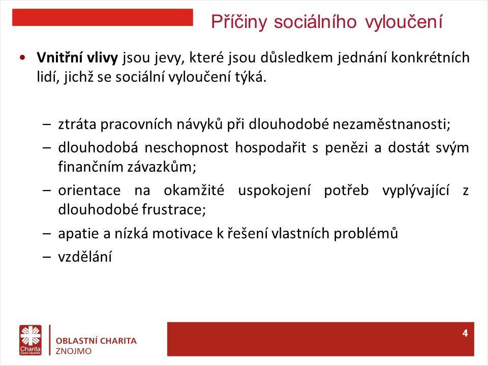 Chudoba Sociální status člověka, vyznačující se hmotným nedostatkem