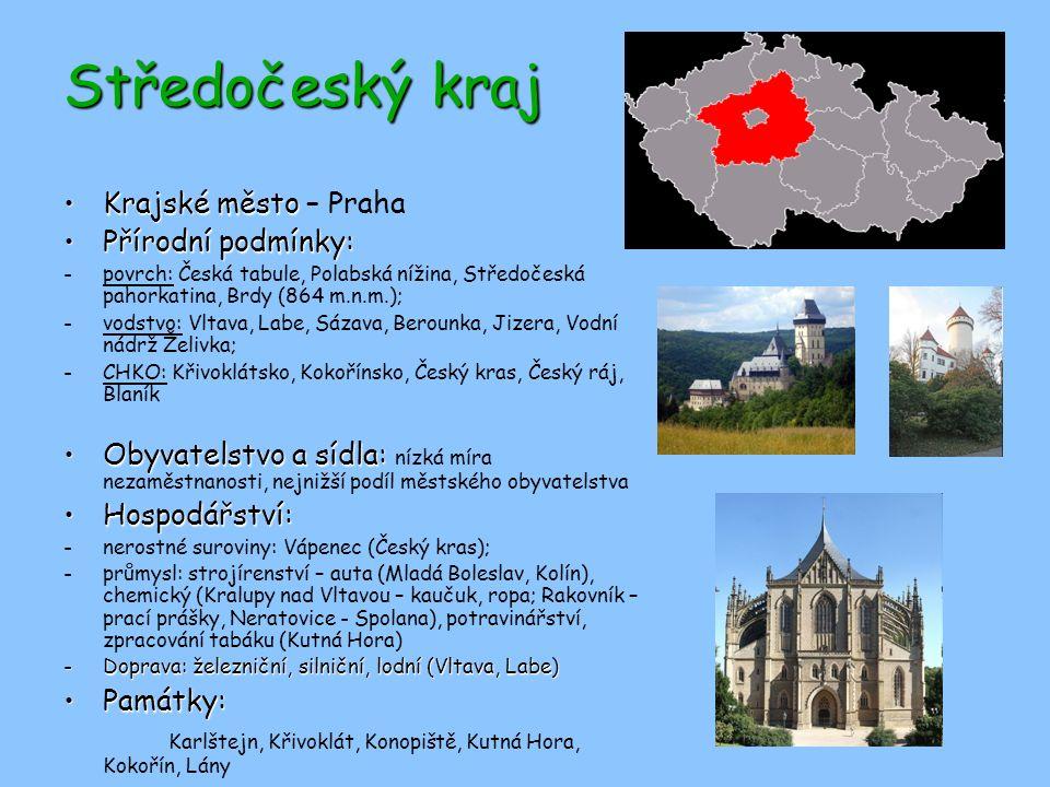 Středočeský kraj Krajské město – Praha Přírodní podmínky: