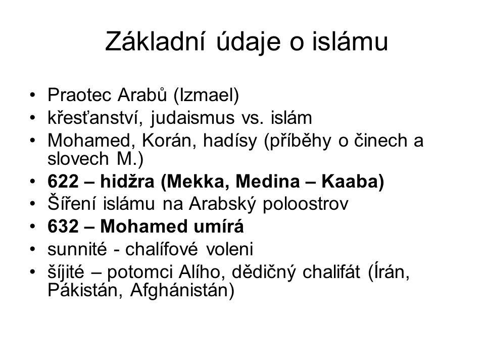 Základní údaje o islámu