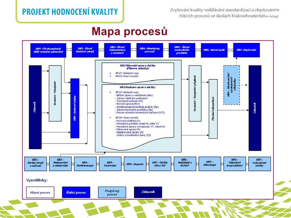 nadpis Mapa procesů 10