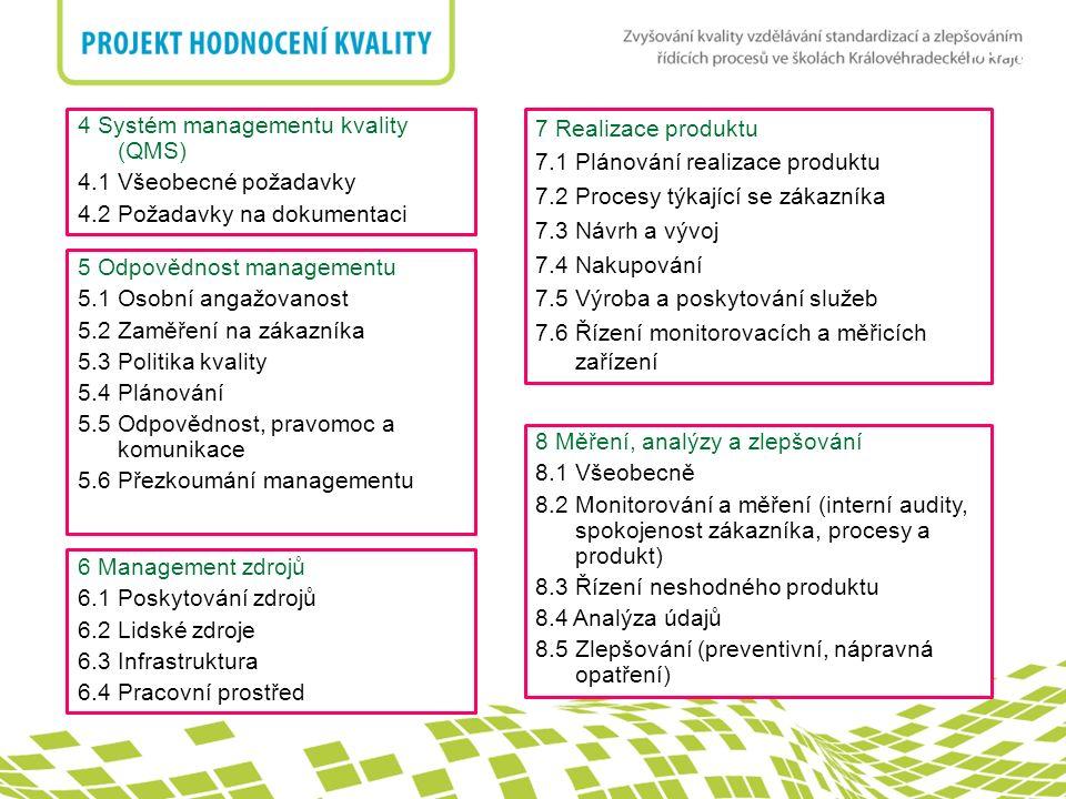 4 Systém managementu kvality (QMS)