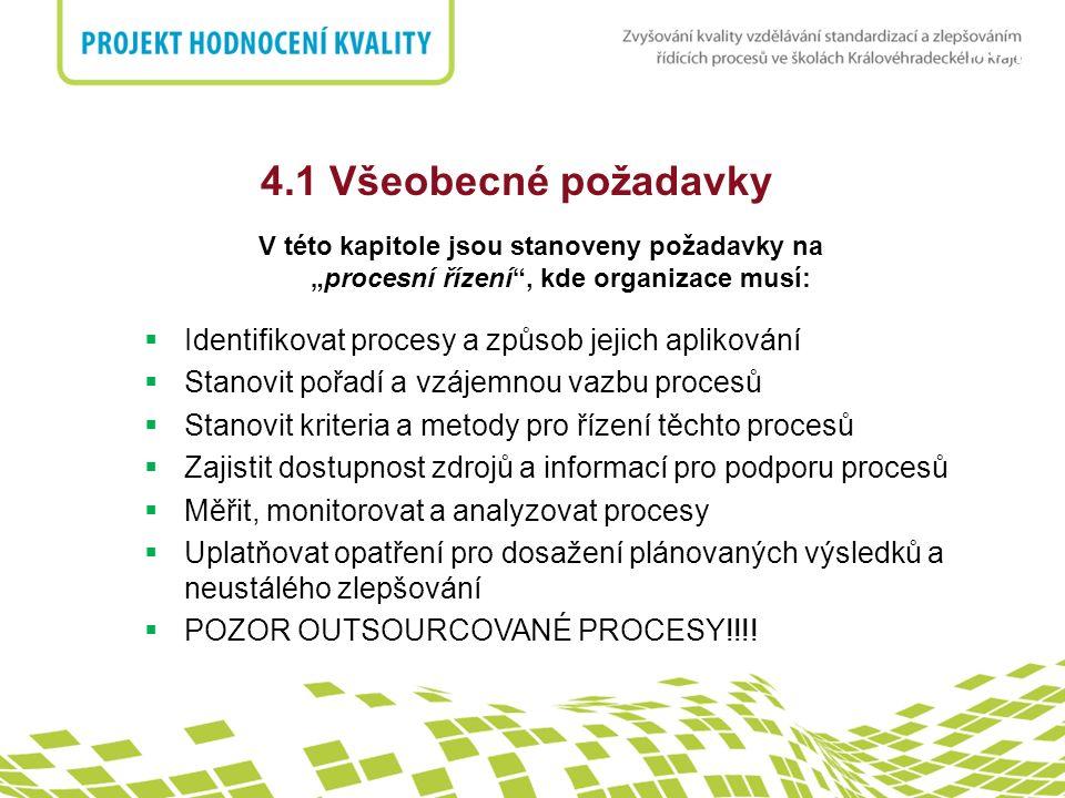 """nadpis 4.1 Všeobecné požadavky. V této kapitole jsou stanoveny požadavky na """"procesní řízení , kde organizace musí:"""