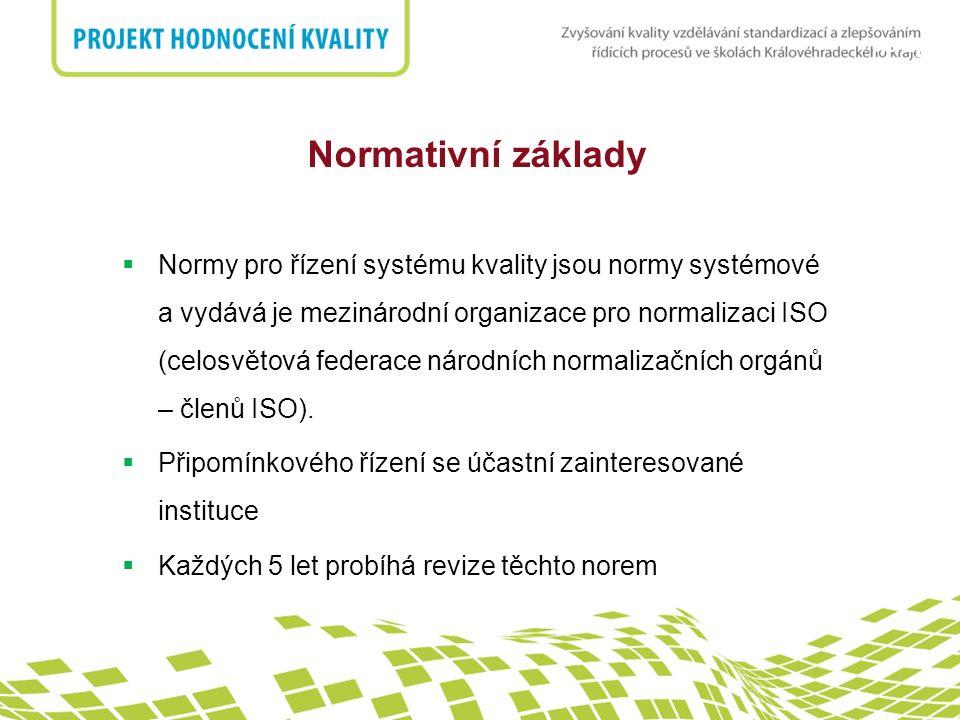 Normativní základy