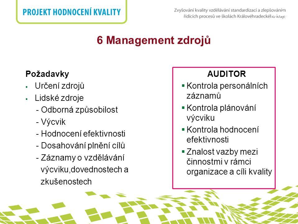 6 Management zdrojů Požadavky Určení zdrojů Lidské zdroje