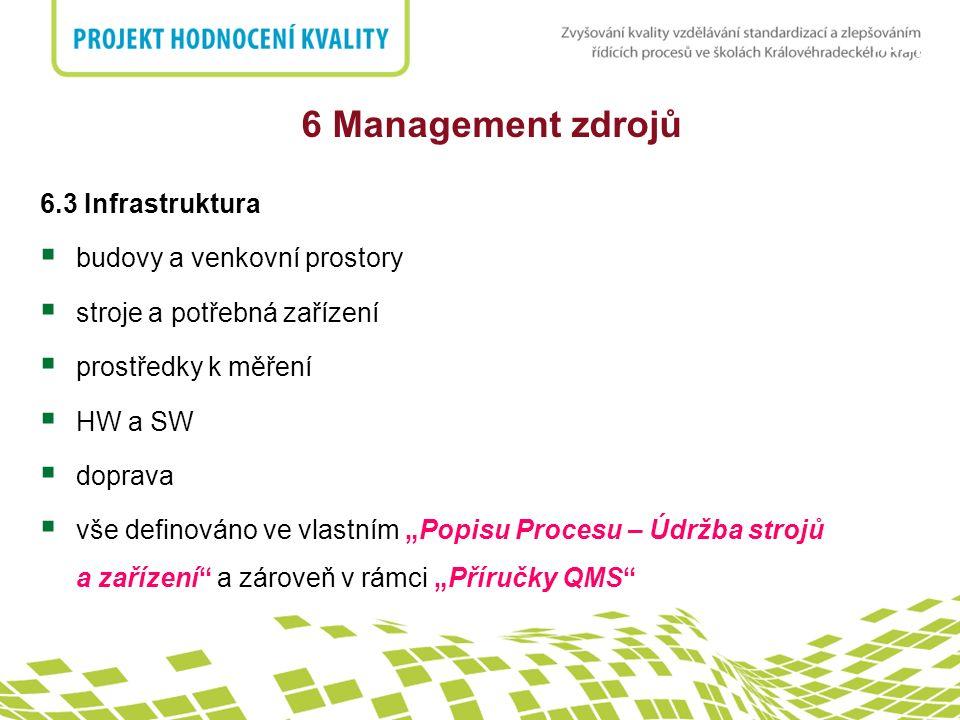 6 Management zdrojů 6.3 Infrastruktura budovy a venkovní prostory