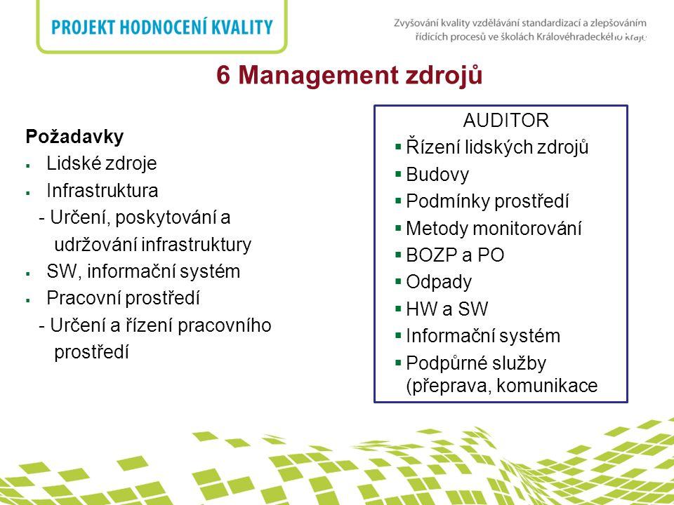 6 Management zdrojů AUDITOR Řízení lidských zdrojů Požadavky Budovy