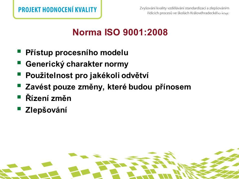 Norma ISO 9001:2008 Přístup procesního modelu
