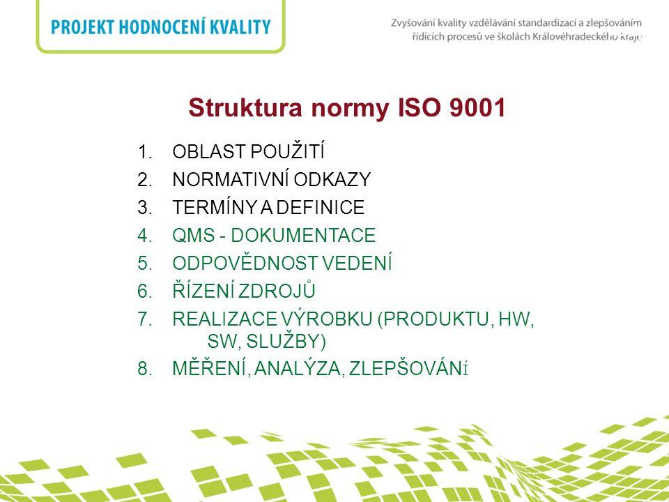 Struktura normy ISO 9001 1. OBLAST POUŽITÍ 2. NORMATIVNÍ ODKAZY