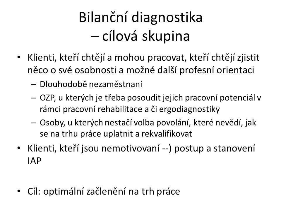 Bilanční diagnostika – cílová skupina