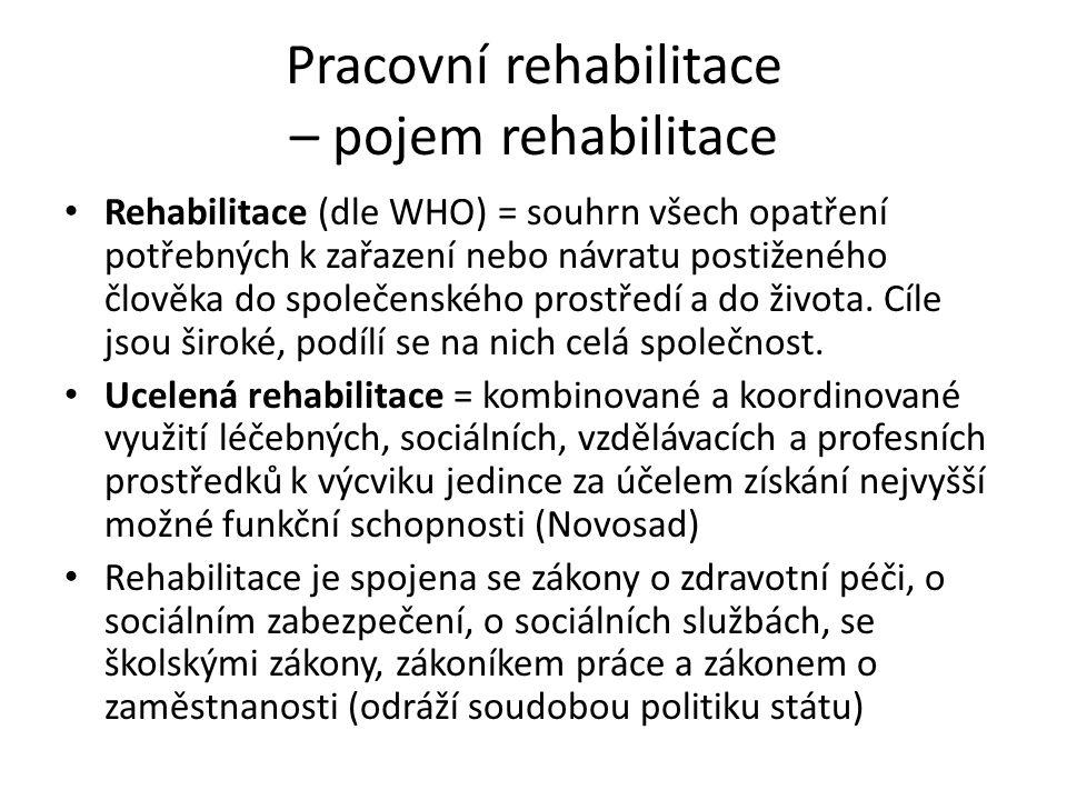 Pracovní rehabilitace – pojem rehabilitace