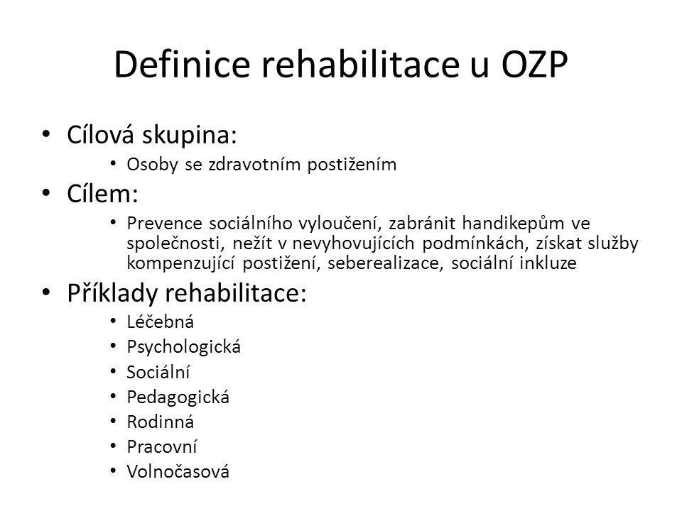 Definice rehabilitace u OZP