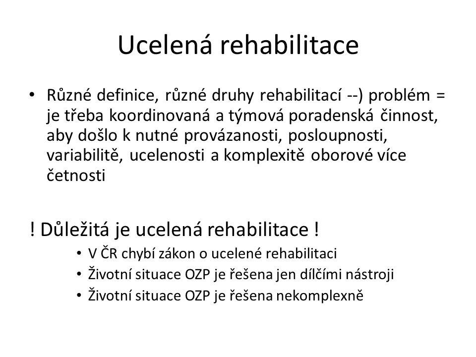 Ucelená rehabilitace ! Důležitá je ucelená rehabilitace !