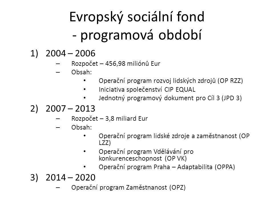 Evropský sociální fond - programová období