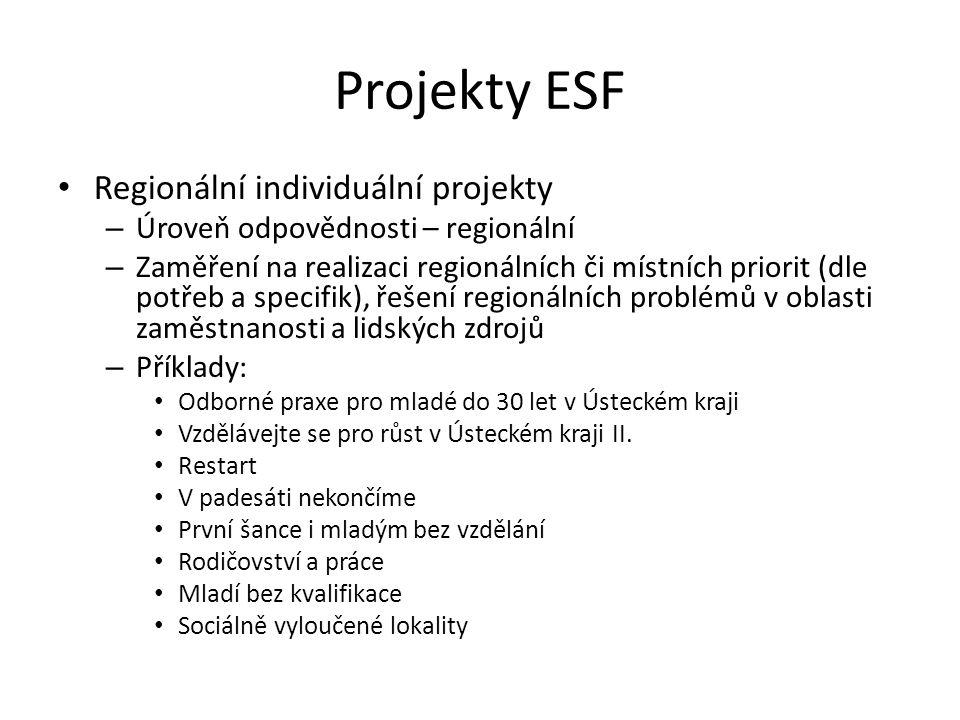 Projekty ESF Regionální individuální projekty