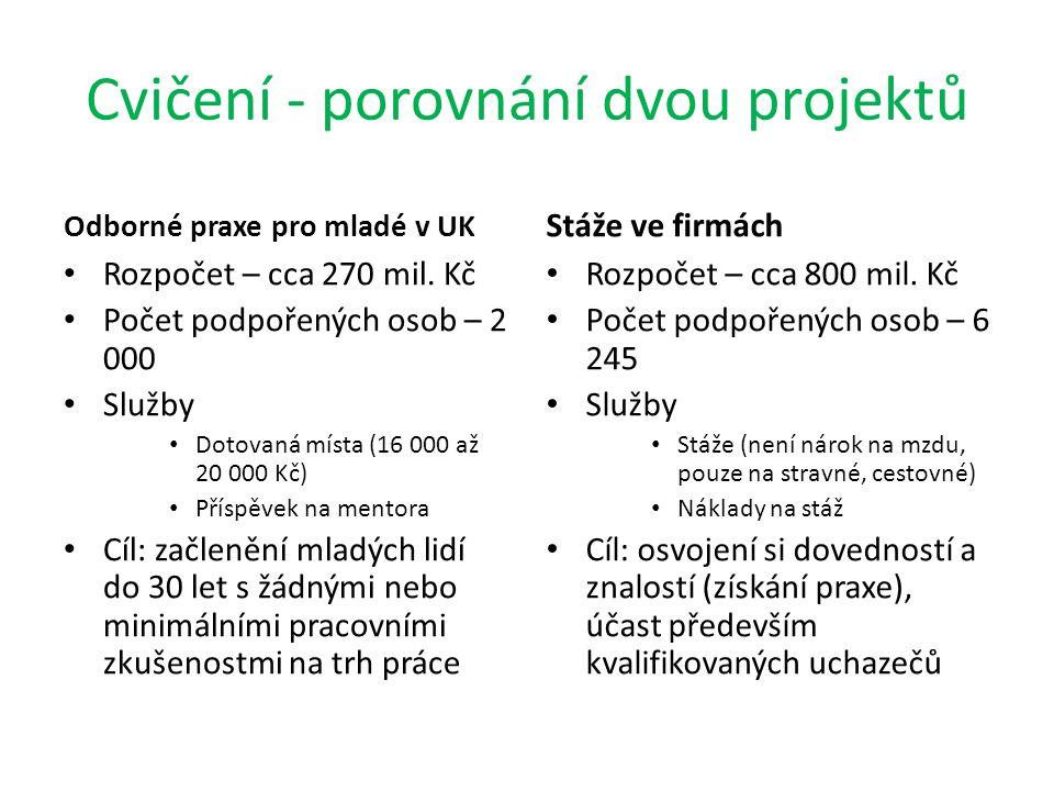 Cvičení - porovnání dvou projektů