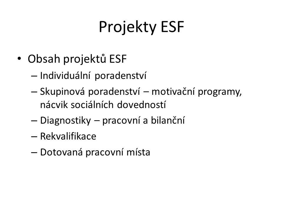 Projekty ESF Obsah projektů ESF Individuální poradenství