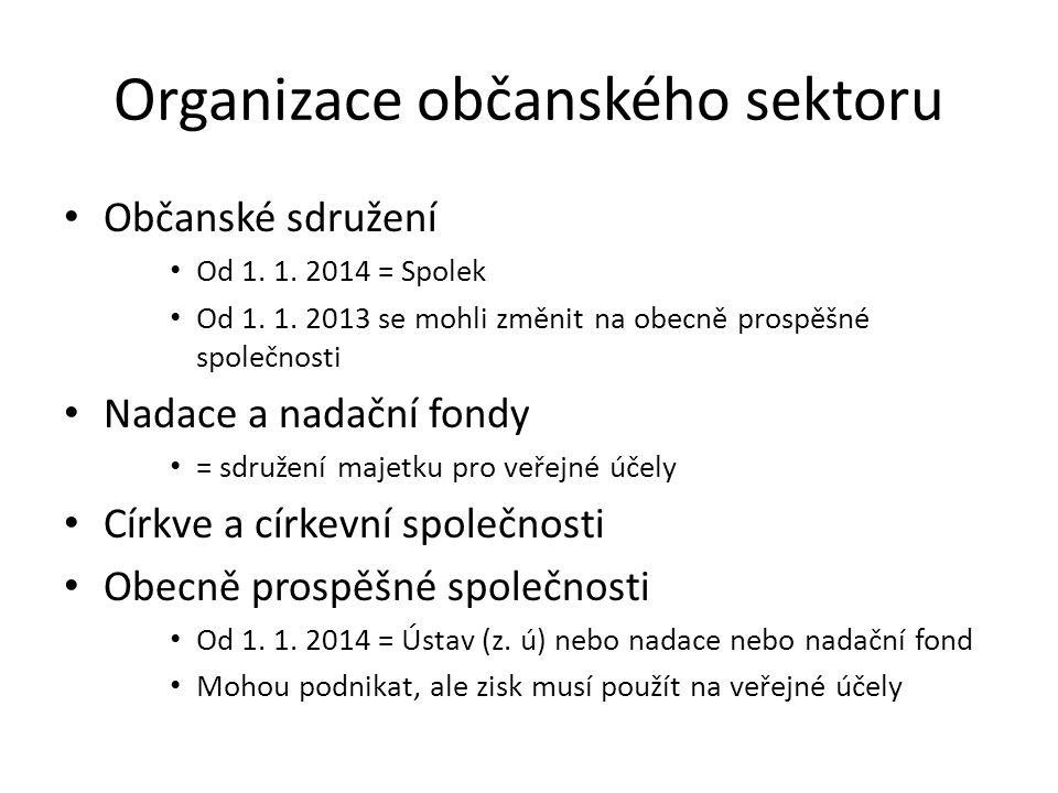 Organizace občanského sektoru