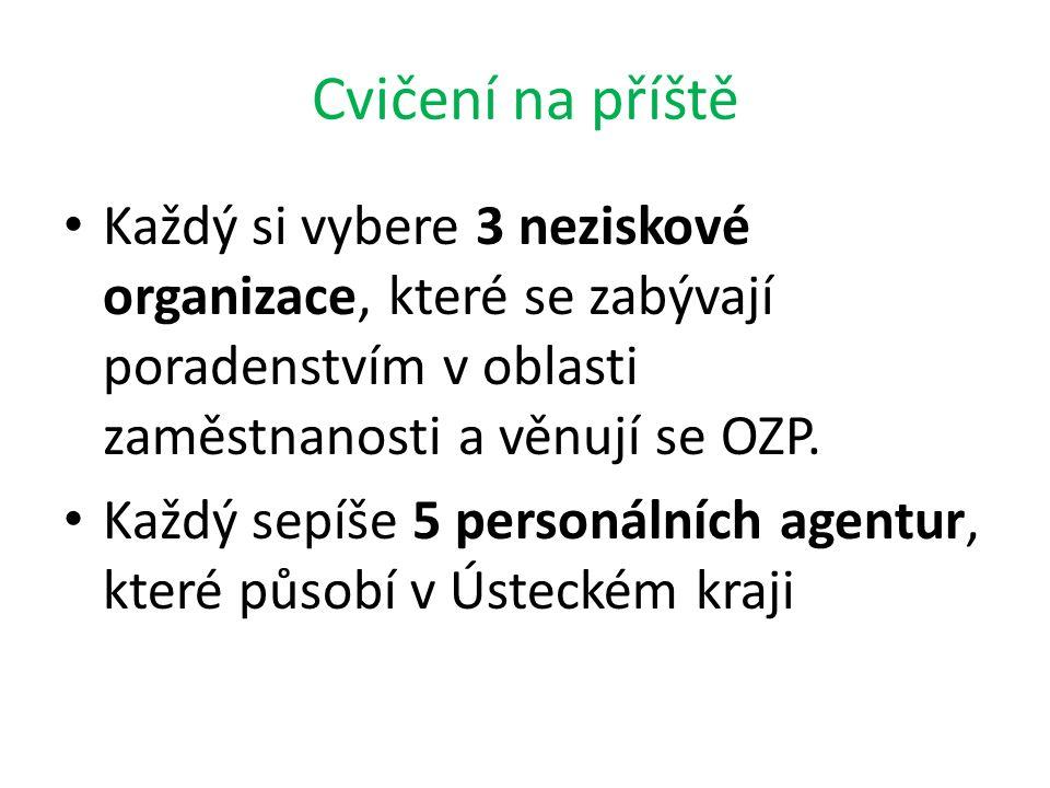Cvičení na příště Každý si vybere 3 neziskové organizace, které se zabývají poradenstvím v oblasti zaměstnanosti a věnují se OZP.