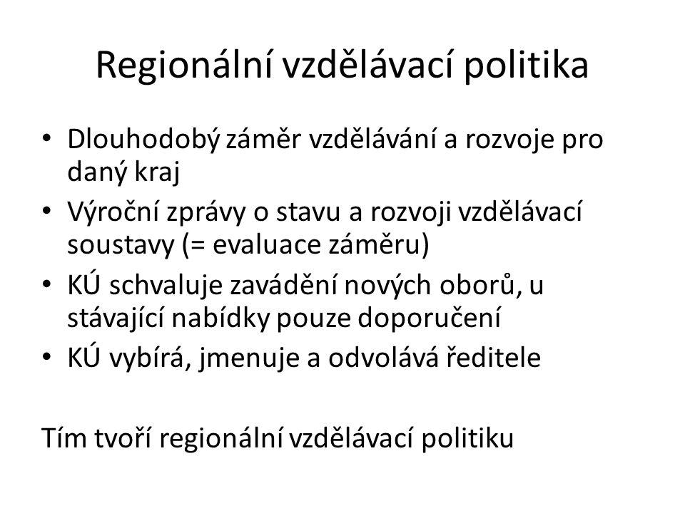 Regionální vzdělávací politika