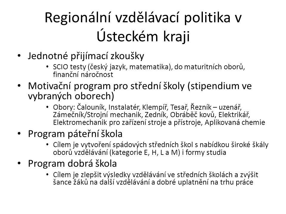 Regionální vzdělávací politika v Ústeckém kraji