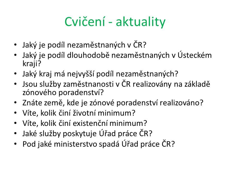 Cvičení - aktuality Jaký je podíl nezaměstnaných v ČR
