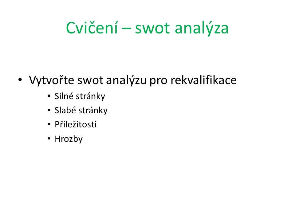 Cvičení – swot analýza Vytvořte swot analýzu pro rekvalifikace