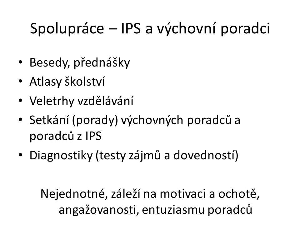 Spolupráce – IPS a výchovní poradci