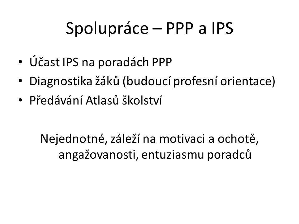 Spolupráce – PPP a IPS Účast IPS na poradách PPP