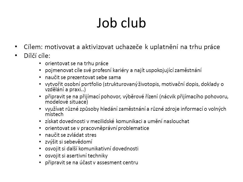 Job club Cílem: motivovat a aktivizovat uchazeče k uplatnění na trhu práce. Dílčí cíle: orientovat se na trhu práce.