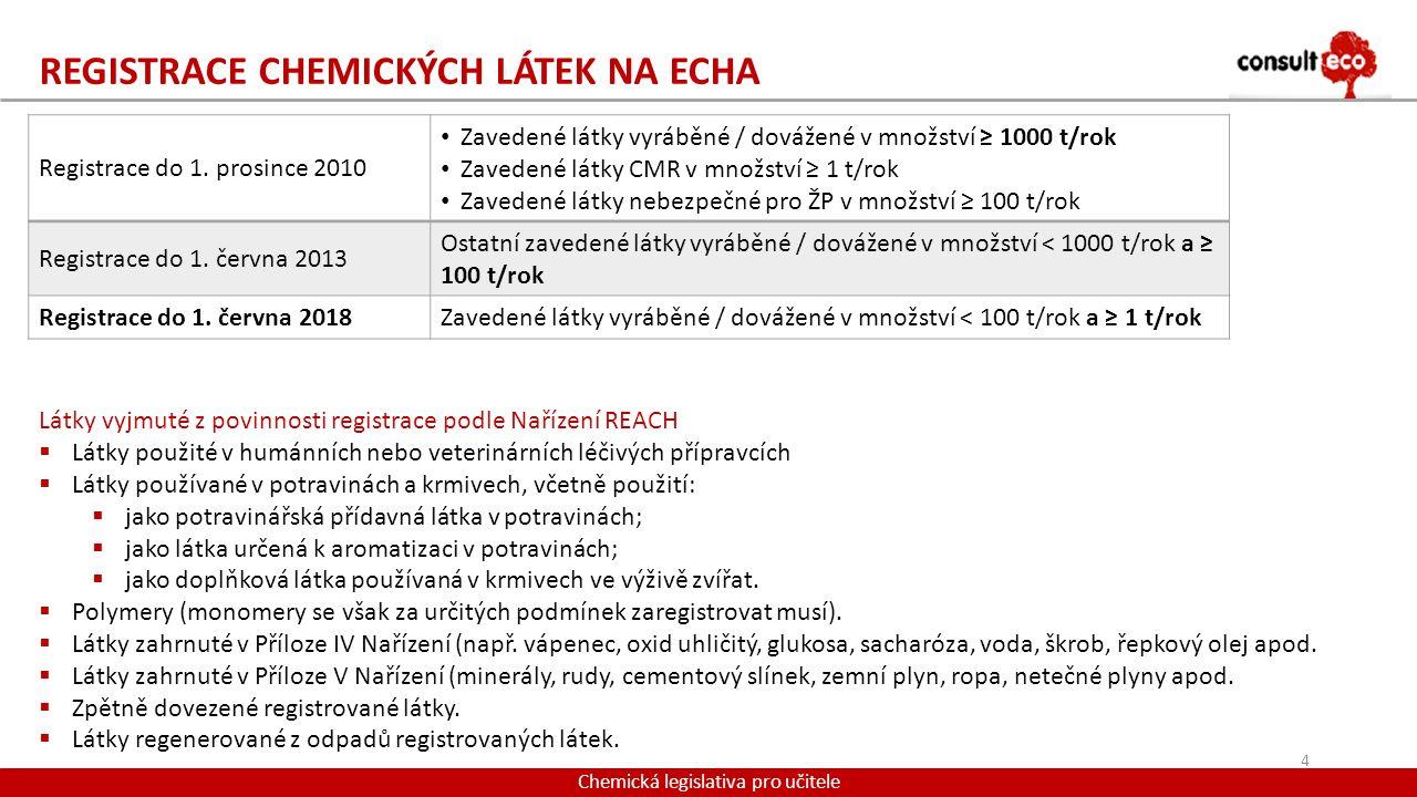 REGISTRACE CHEMICKÝCH LÁTEK NA ECHA