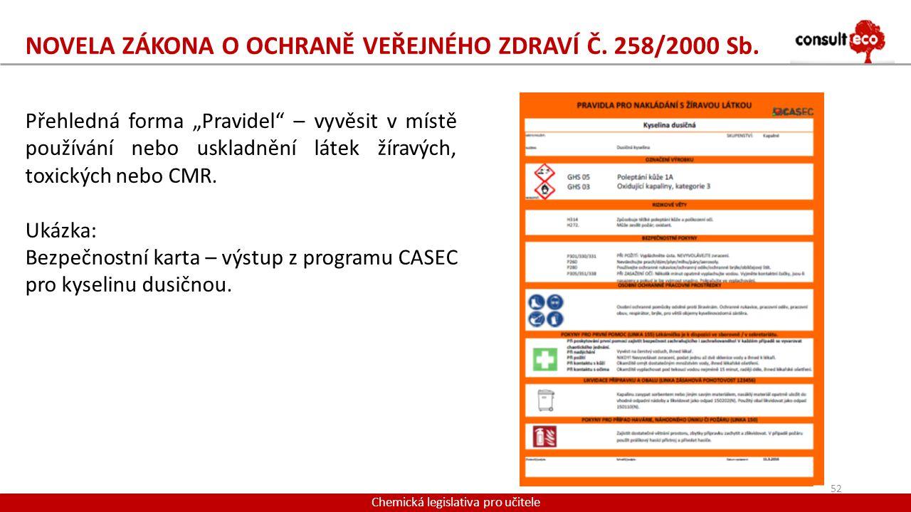 Novela zákona o ochraně veřejného zdraví č. 258/2000 Sb.