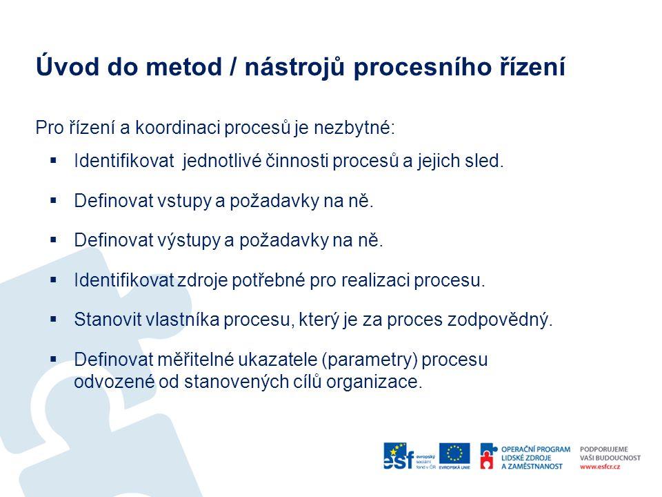 Úvod do metod / nástrojů procesního řízení