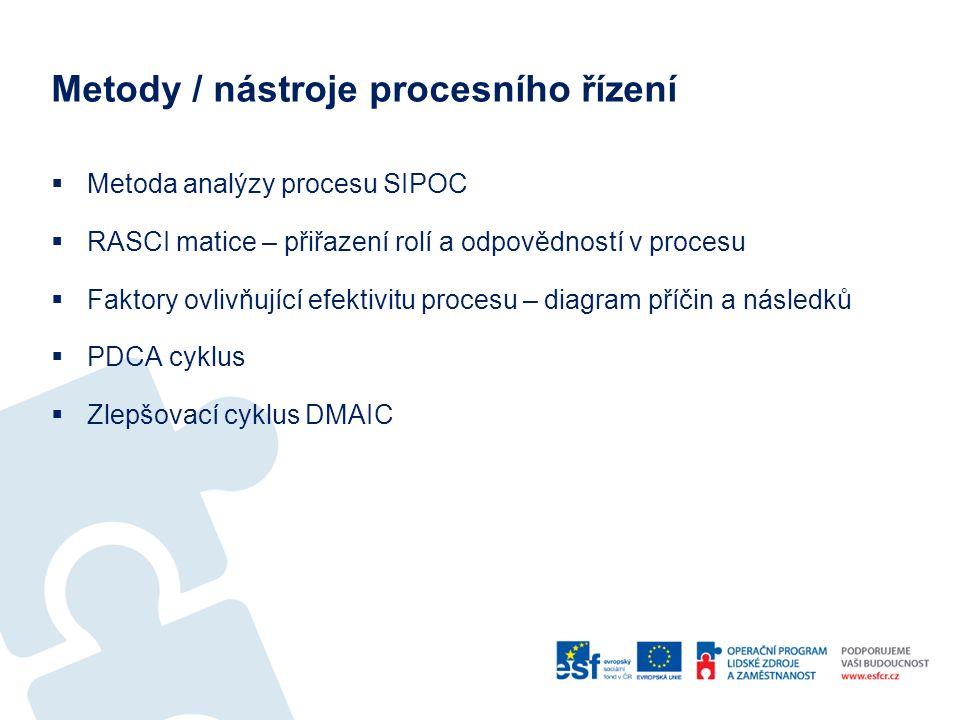 Metody / nástroje procesního řízení
