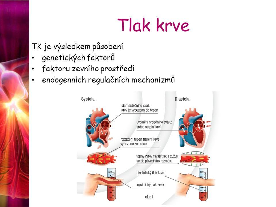 Tlak krve TK je výsledkem působení genetických faktorů