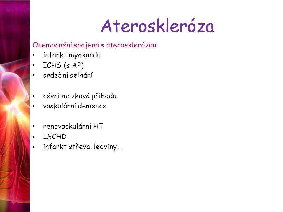 Ateroskleróza Onemocnění spojená s aterosklerózou infarkt myokardu