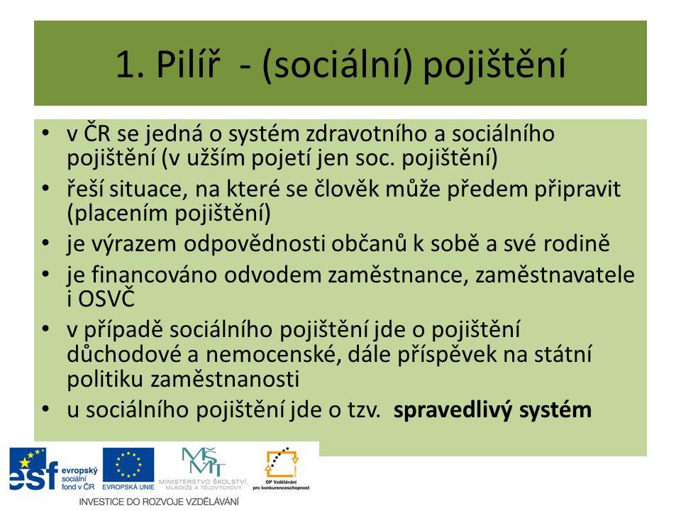 1. Pilíř - (sociální) pojištění