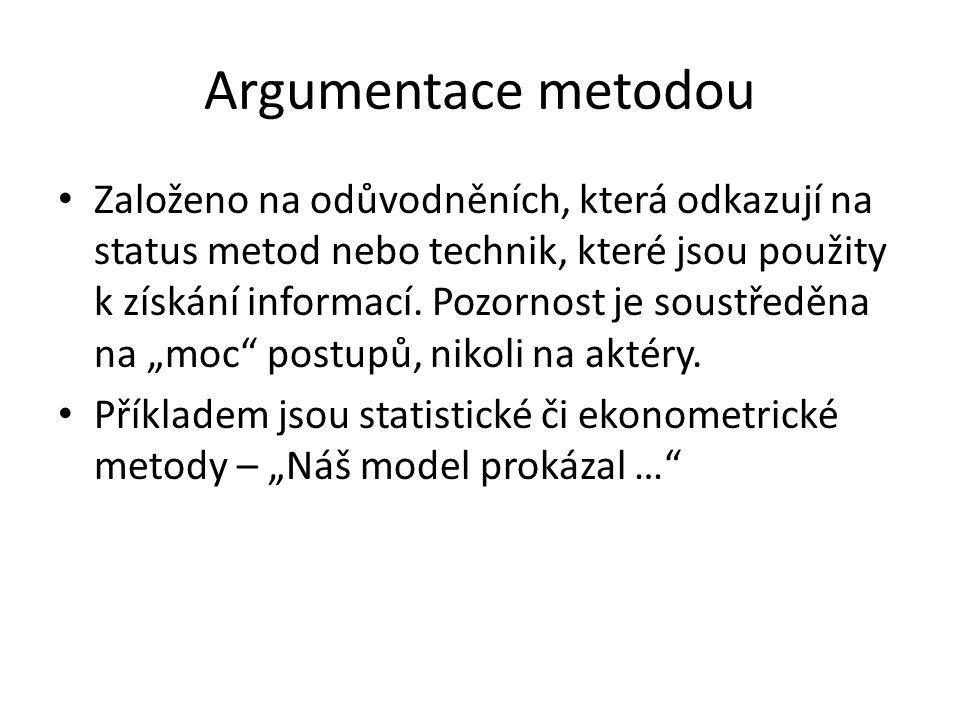 Argumentace metodou