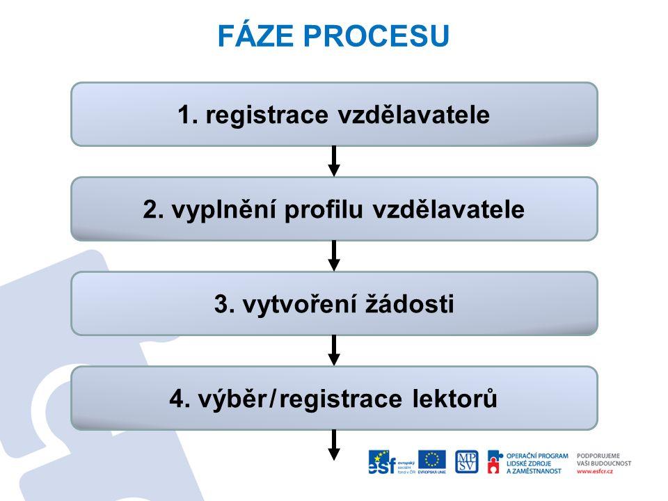 FÁZE PROCESU 1. registrace vzdělavatele