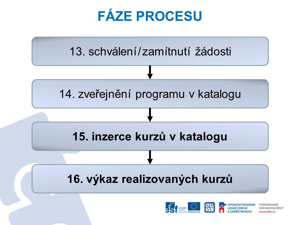 15. inzerce kurzů v katalogu 16. výkaz realizovaných kurzů