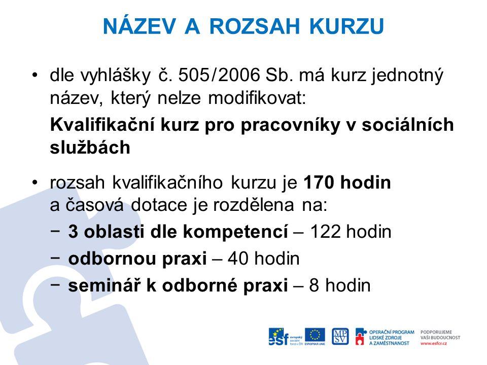 NÁZEV A ROZSAH KURZU dle vyhlášky č. 505/2006 Sb. má kurz jednotný název, který nelze modifikovat: