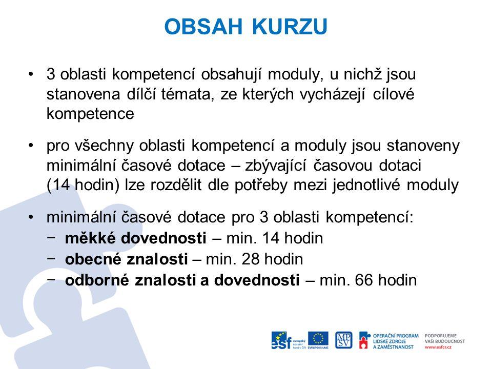 OBSAH KURZU 3 oblasti kompetencí obsahují moduly, u nichž jsou stanovena dílčí témata, ze kterých vycházejí cílové kompetence.