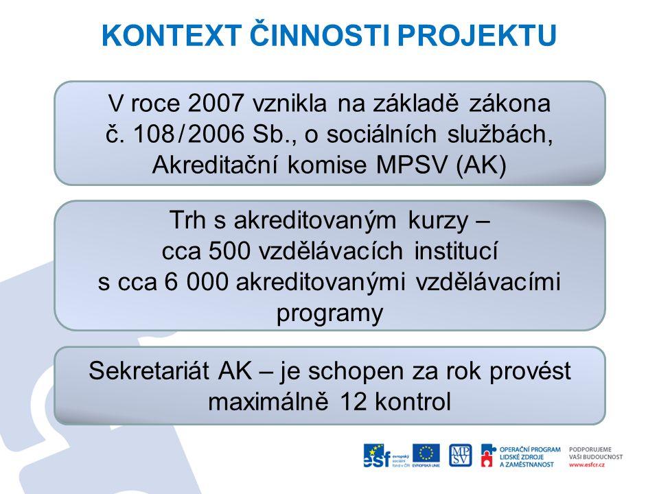 Kontext činnosti projektu