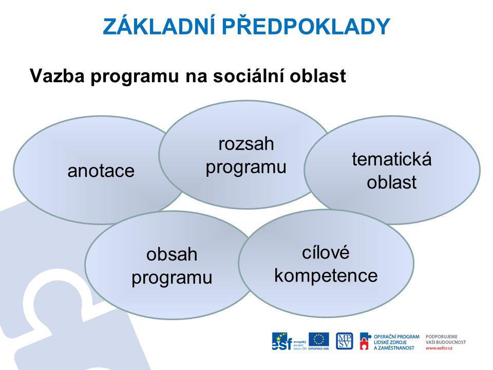 ZÁKLADNÍ PŘEDPOKLADY Vazba programu na sociální oblast rozsah programu
