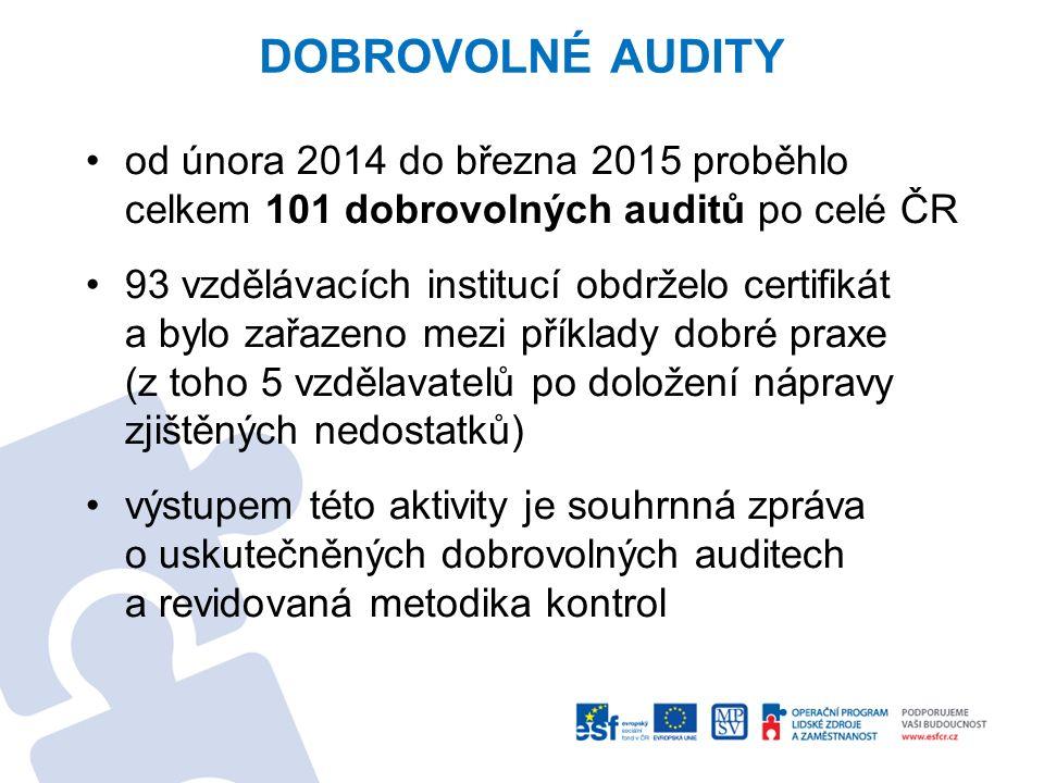 DOBROVOLNÉ AUDITY od února 2014 do března 2015 proběhlo celkem 101 dobrovolných auditů po celé ČR.