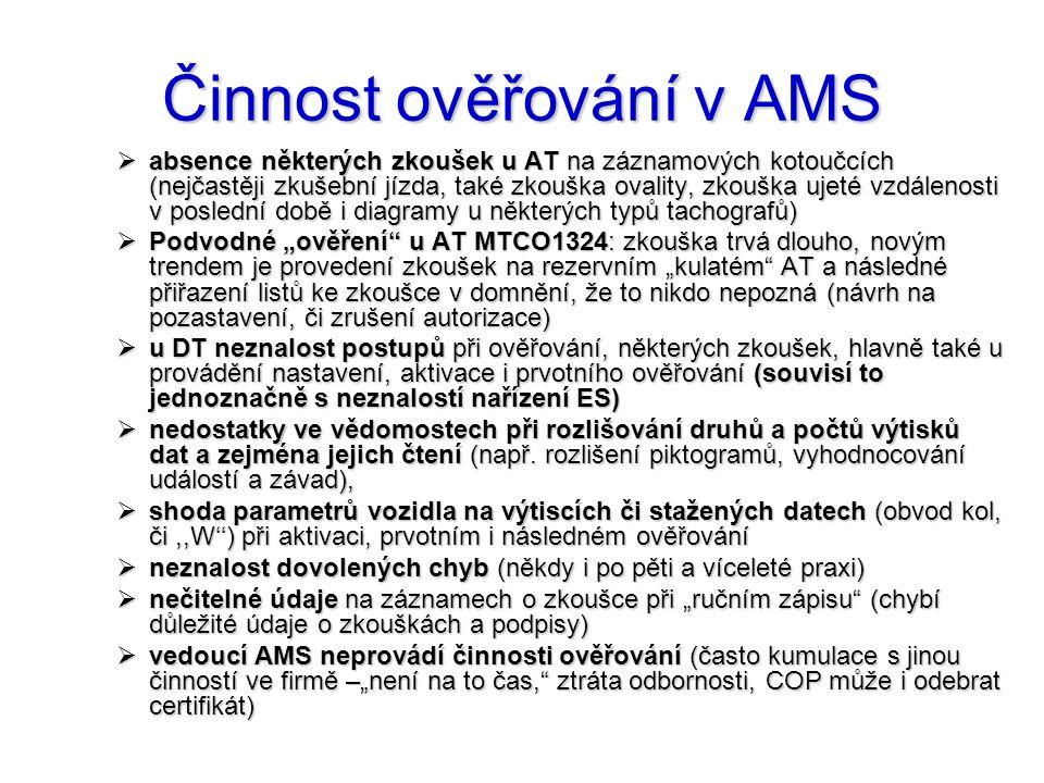 Činnost ověřování v AMS